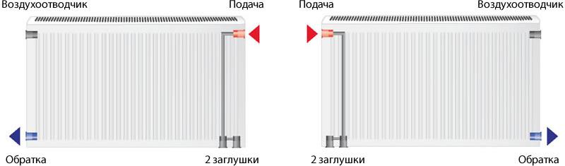 Подключение радиаторов Viessmann